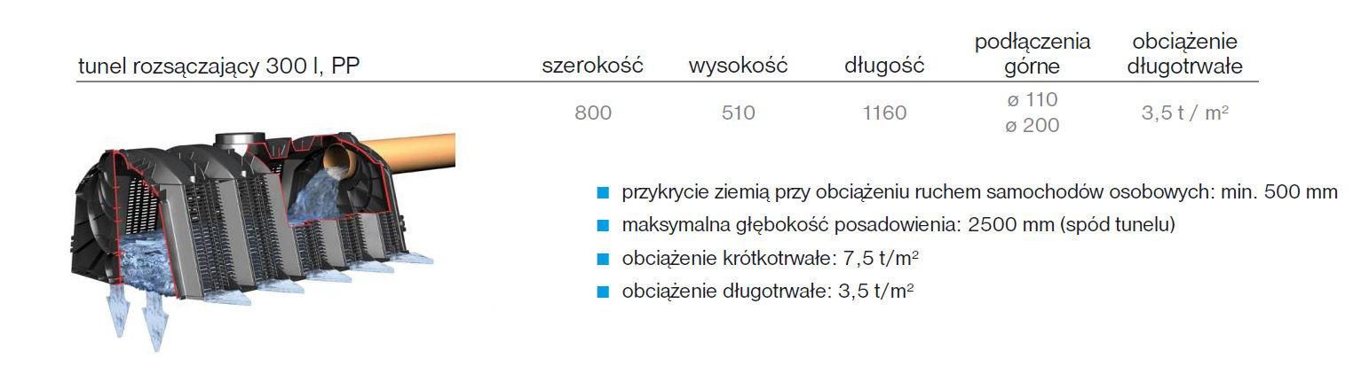 tunel_rozsaczajacy_300l_informacje_katalogowe-.jpg